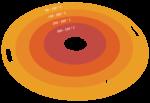 Hitzezonen und Temperaturen der Feuerplatte